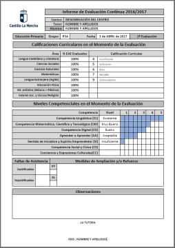 Boletín Personalizado